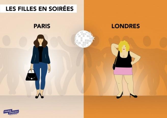 paris-vs-londres-filles-en-soiree-e1443172811591