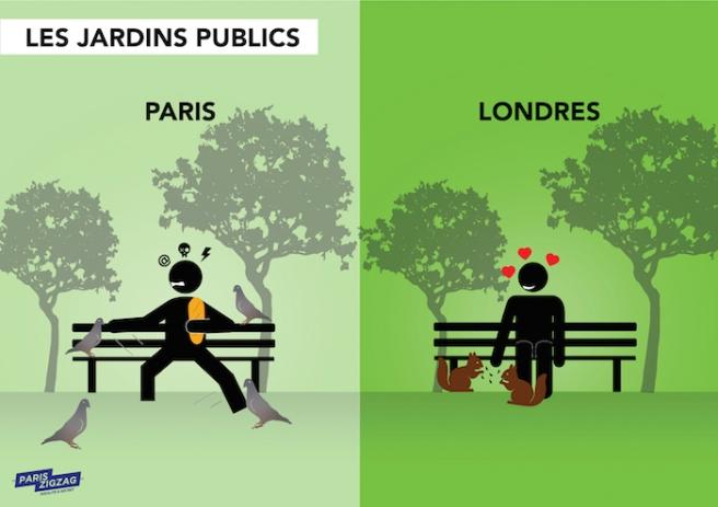 paris-vs-londres-jardins-publics