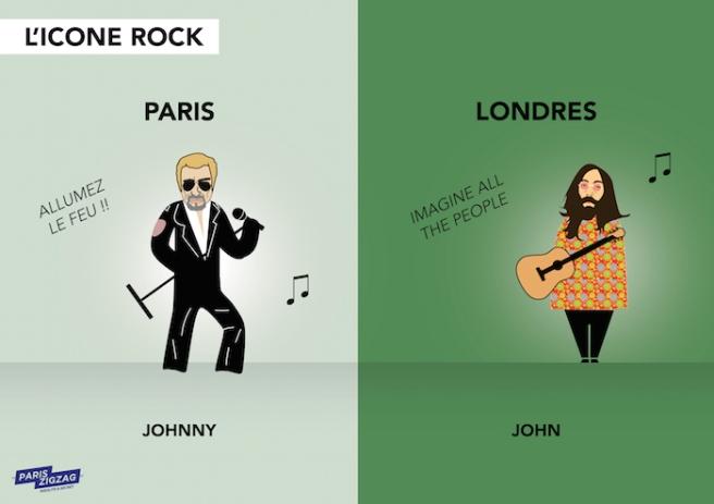 paris-vs-londres-johnny-john-lennon