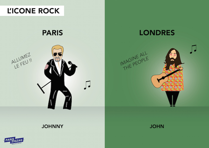 paris-vs-londres-johnny-john-lennon
