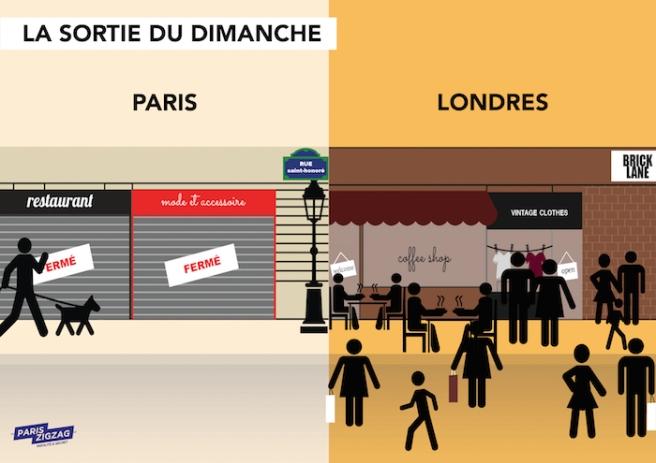 paris-vs-londres-le-dimanche