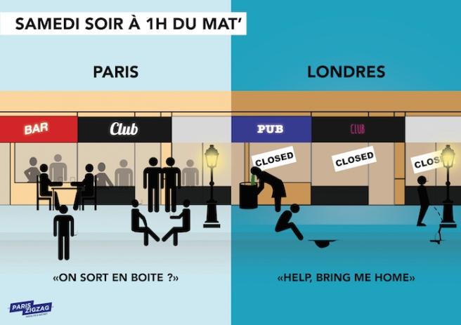 paris-vs-londres-soirees