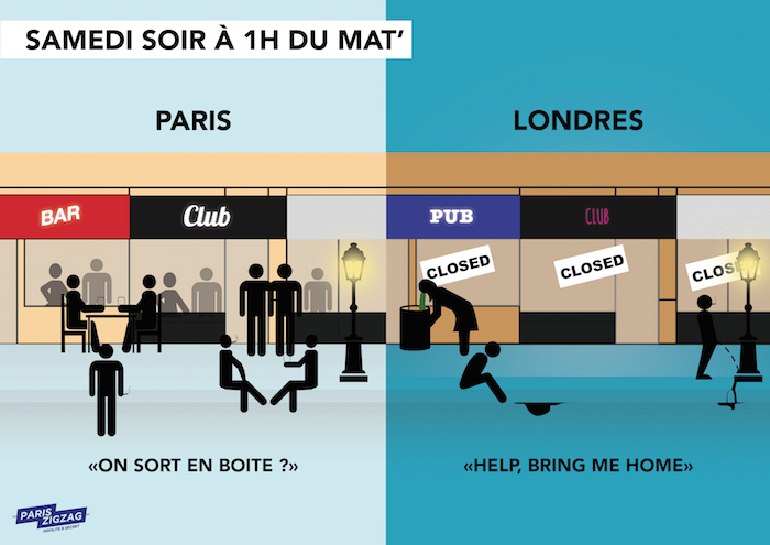 paris-vs-londres-soirees
