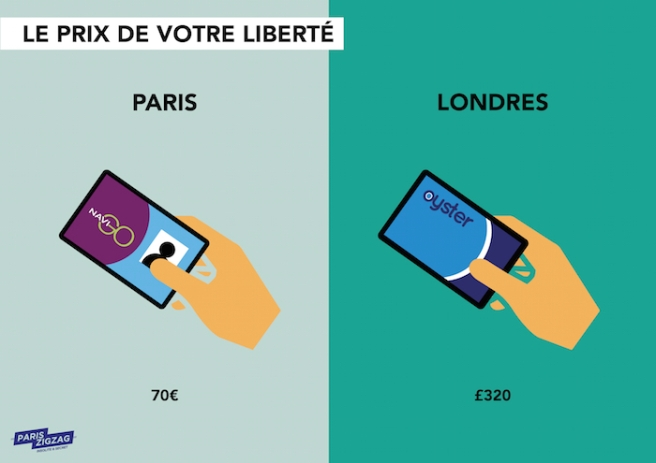 paris-vs-londres-transports