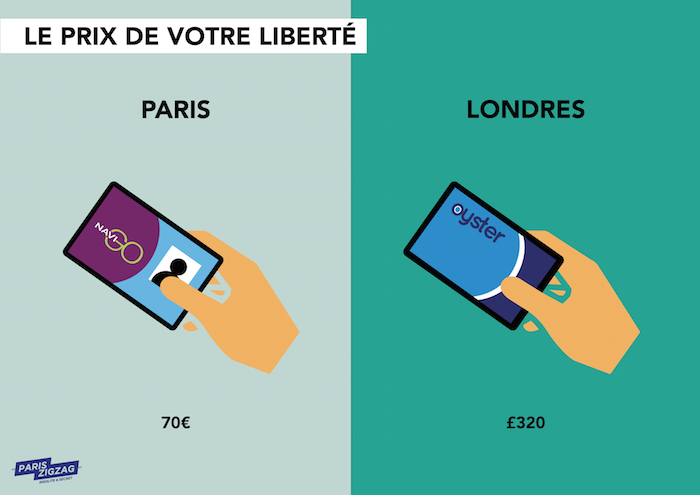 paris-vs-londres-transports