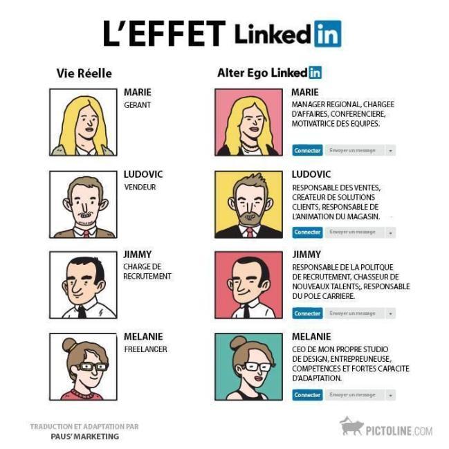 l 'effet Linkedin