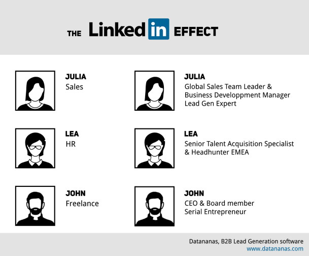 The_Linkedin_Effect
