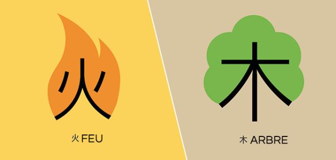 signes-chinois-dessins-1